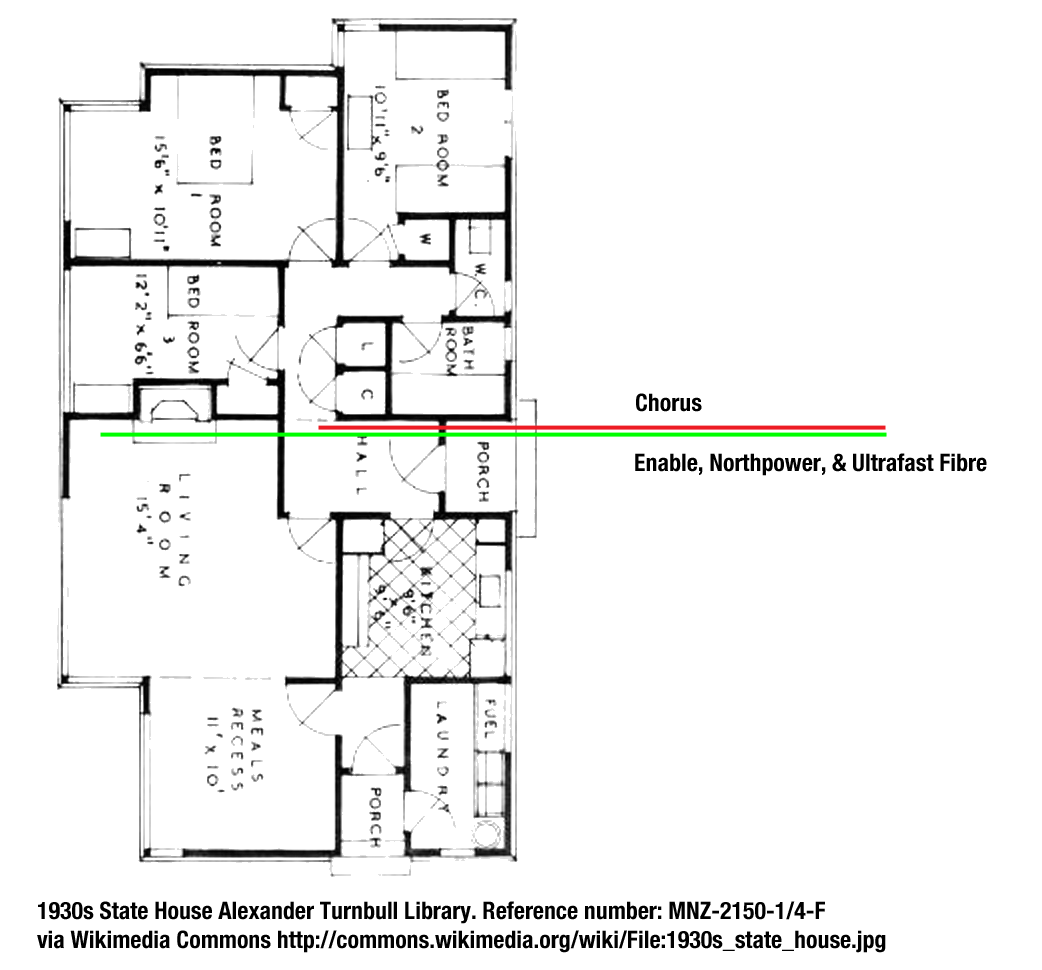 house wiring diagram nz house wiring diagrams